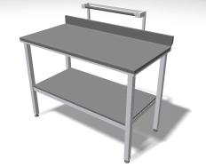 Упаковочные столы